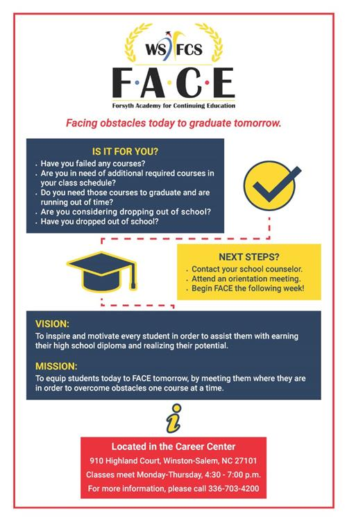 Forsyth Academy for Continuing Education Infographic