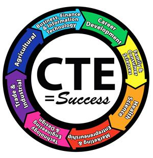 Career Technical Education / Welcome
