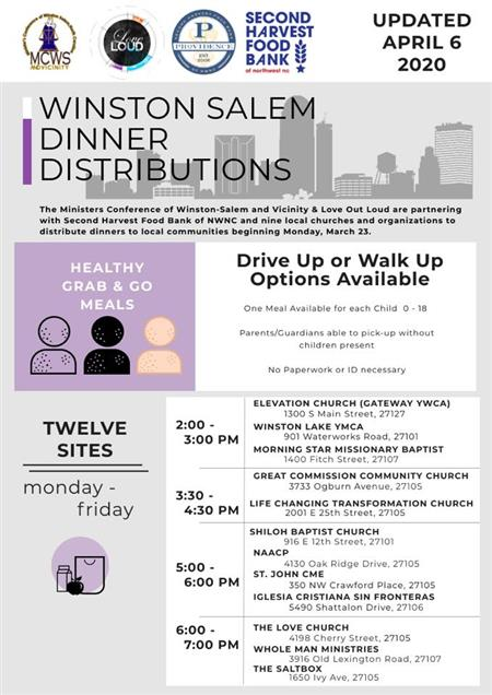 Winston-Salem Dinner Distribution - English