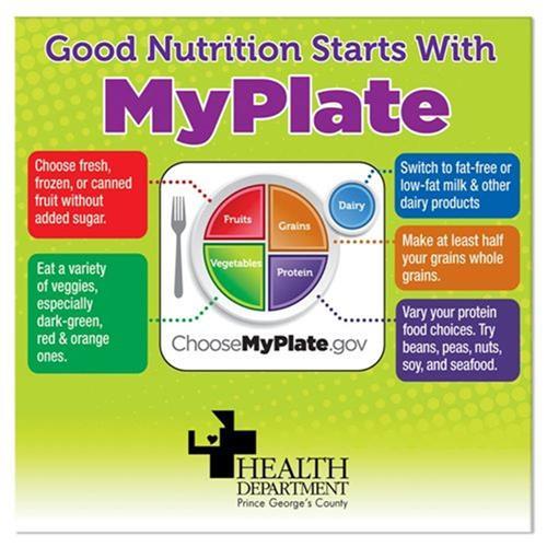 Healthful Living / My Plate: Food Guide
