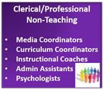 Clerical/Professional/Non-Teaching Opportunities