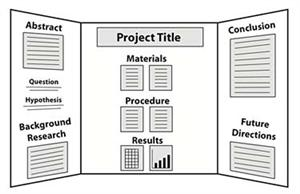 earthquake research project rubric