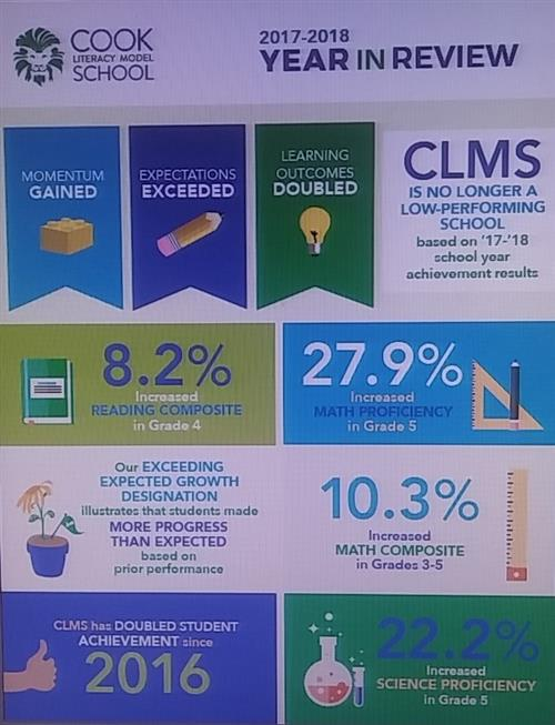 CLMS 2017-2018 Year In Review