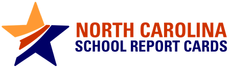 NC School Report Card