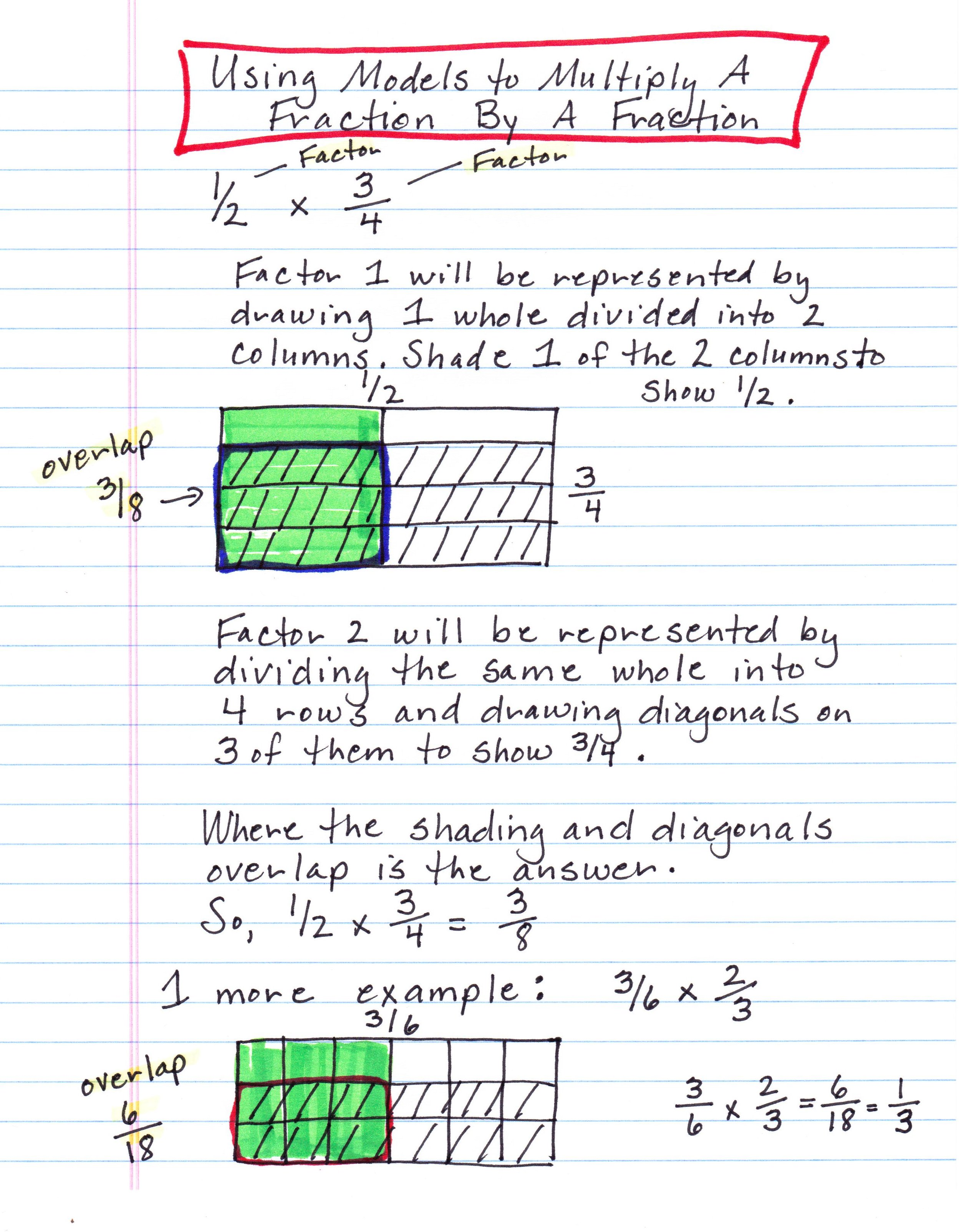 Using Models To Multiply A Fraction By A Fraction Class Math Notes Square Fractions  How To
