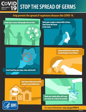 CDC Stop the Spread Poster