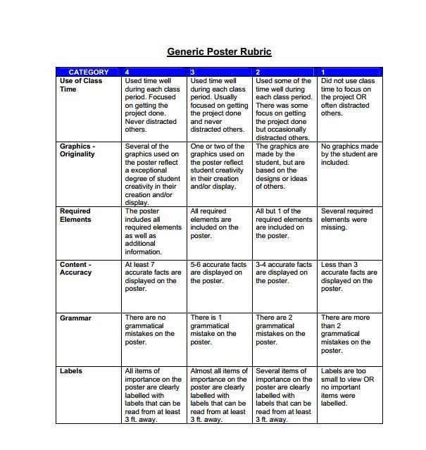 5-paragraph essay rubric Browse and read rubric for 5 paragraph essay rubric for 5 paragraph essay rubric for 5 paragraph essay book lovers, when you need a new book to read, find the book here.