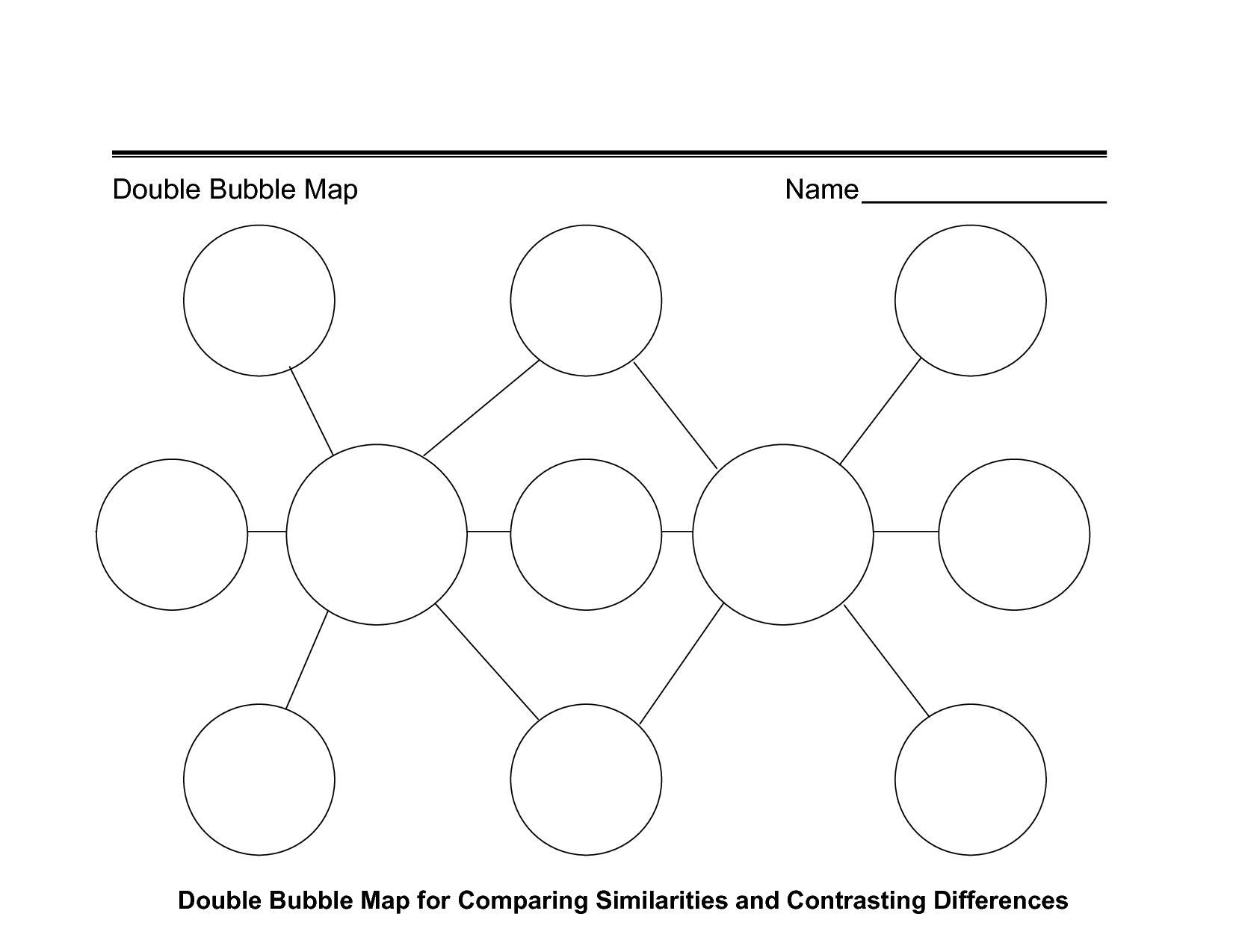 It is a graphic of Bubble Map Printable with double bubble