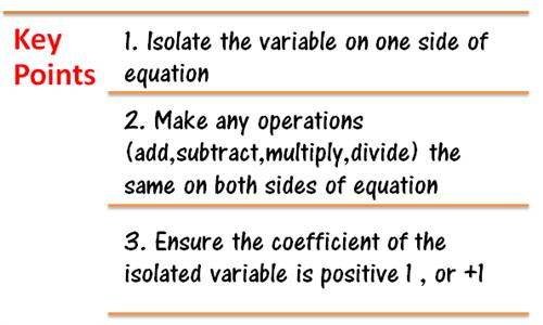 Regenthal, Lauren / Solving 2 step equations and Inequalities